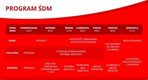 programsdm2
